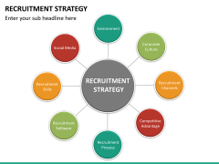 Recruitment strategy PPT slide 48