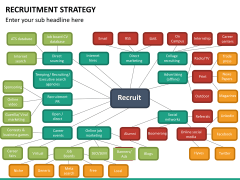 Recruitment strategy PPT slide 33