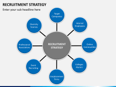 Recruitment strategy PPT slide 1