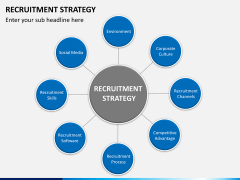 Recruitment strategy PPT slide 24