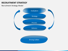 Recruitment strategy PPT slide 7