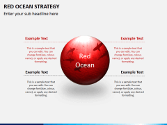 Red ocean strategy PPT slide 3