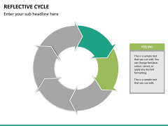 Reflective cycle PPT slide 31