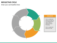 Reflective cycle PPT slide 32