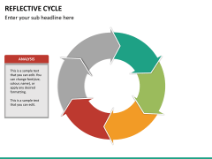 Reflective cycle PPT slide 33