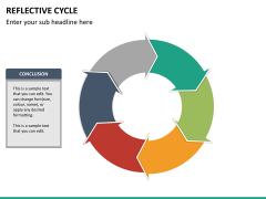 Reflective cycle PPT slide 34