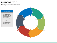Reflective cycle PPT slide 35