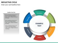 Reflective cycle PPT slide 20
