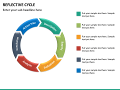Reflective cycle PPT slide 21