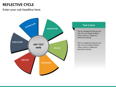 Reflective cycle PPT slide 22