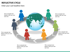 Reflective cycle PPT slide 25