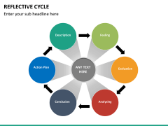 Reflective cycle PPT slide 26