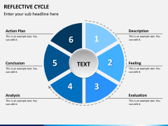 Reflective cycle PPT slide 1