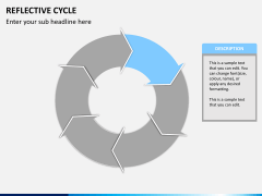 Reflective cycle PPT slide 12