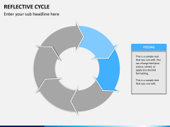 Reflective cycle PPT slide 13