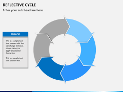 Reflective cycle PPT slide 15