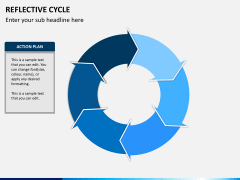 Reflective cycle PPT slide 17