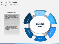 Reflective cycle PPT slide 2