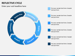 Reflective cycle PPT slide 3