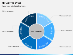 Reflective cycle PPT slide 5