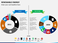 Renewable energy PPT slide 2