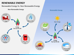Renewable energy PPT slide 6