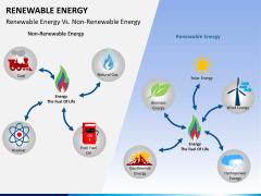 Renewable energy PPT slide 6