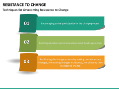 Resistance to Change PPT slide 28