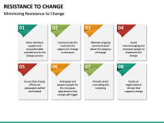Resistance to Change PPT slide 29