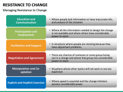 Resistance to Change PPT slide 36