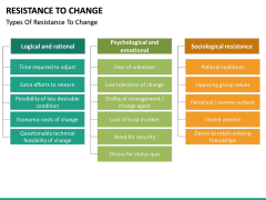 Resistance to Change PPT slide 21