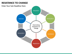 Resistance to Change PPT slide 26