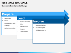 Resistance to Change PPT slide 16