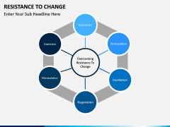 Resistance to Change PPT slide 8