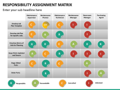 Responsibility assignment matrix PPT slide 10