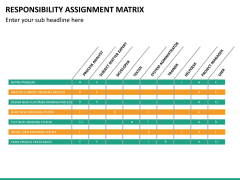 Responsibility assignment matrix PPT slide 14