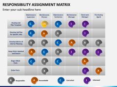 Responsibility assignment matrix PPT slide 1