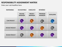 Responsibility assignment matrix PPT slide 8