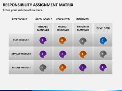 Responsibility assignment matrix PPT slide 8