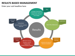 Results based management PPT slide 8