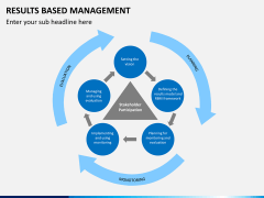 Results based management PPT slide 1
