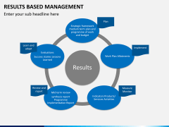 Results based management PPT slide 2