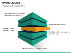 Revenue model PPT slide 14
