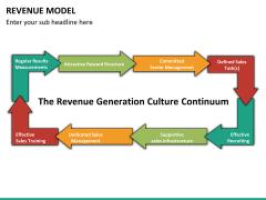Revenue model PPT slide 17