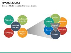 Revenue model PPT slide 18