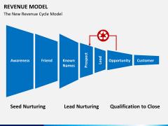 Revenue model PPT slide 2