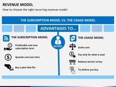 Revenue model PPT slide 8