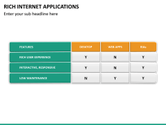 Rich internet applications PPT slide 17