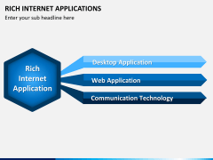 Rich internet applications PPT slide 1