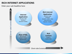 Rich internet applications PPT slide 2